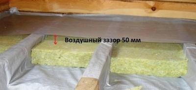 Расположение изоляционных материалов в конструкции пола