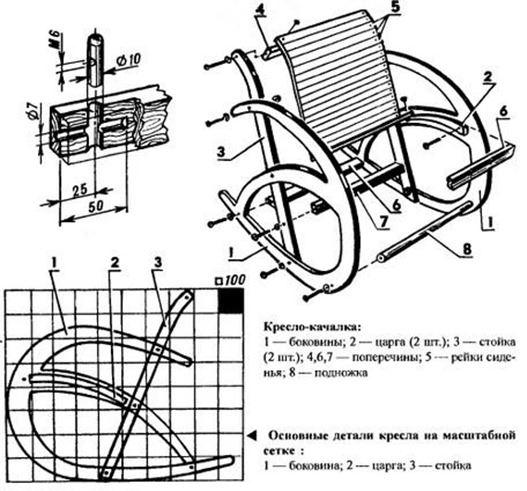 Чертеж кресла (масштаб клетки 1:10см)