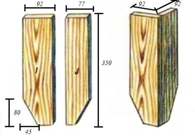 Схема изготовления ножек