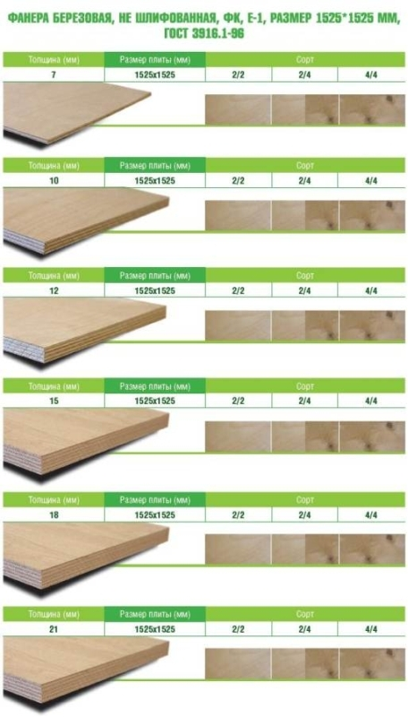 Стандартные размеры нешлифованных плит