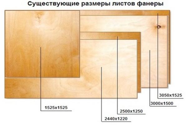 Стандартные размеры плит