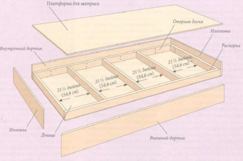 Пример чертежа кровати из фанеры