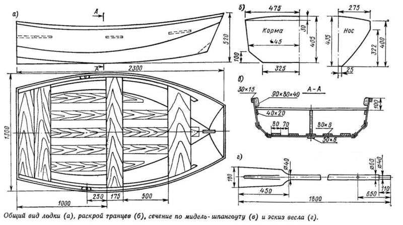 Комплексный чертеж обычной лодки