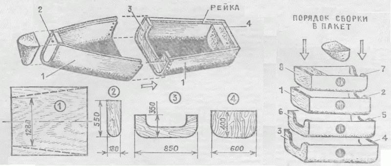 Лодка из двух секций со схемой укладки
