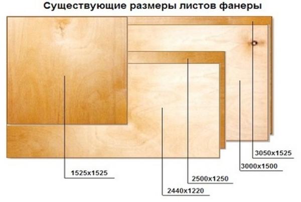 Соотношение размеров листа