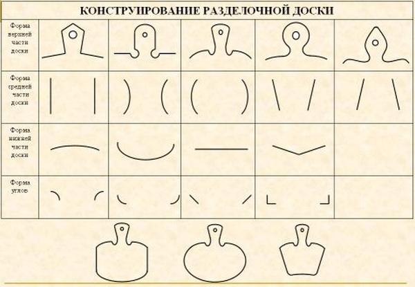 Пример формы доски и рисунка