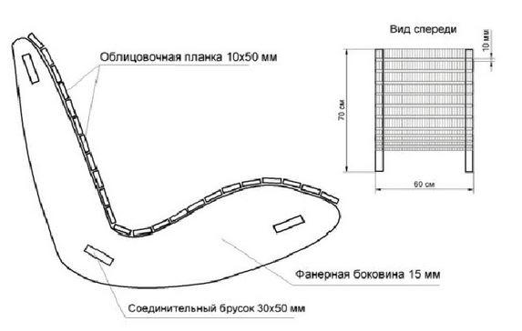 Схема самого простого кресла-качалки