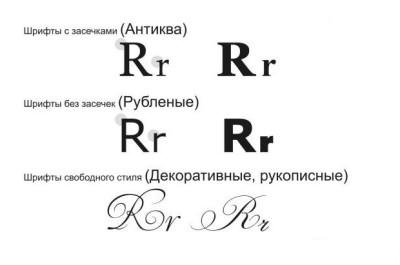 Подбор шрифта