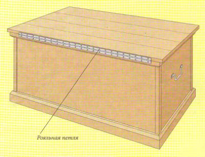 Схема размещения рояльной петли